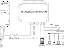 Электронная схема подключения парогенератора