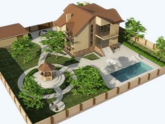 Планировка бани 6×6: что учесть при разработке проекта? Баня 6 на 6: планировка, проекты, этапы строительства
