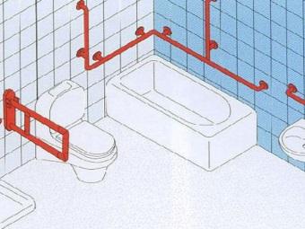 План расположения поручней в ванной