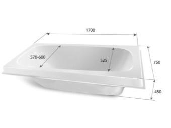 Пример обмера ванны