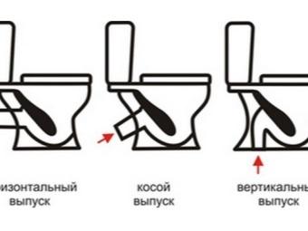 Устройство канализационного выпуска компактных унитазов
