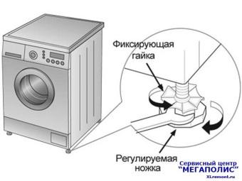 Подставки против вибрации для стиральных машин