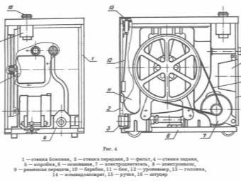 Схема стиральной машины полуавтомат