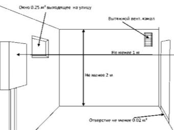 Проект установки газовой колонки