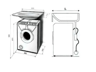 схема установки узкой стиральной машины под раковину