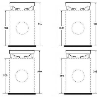 как рассчитать высоту стиральной машины под раковину