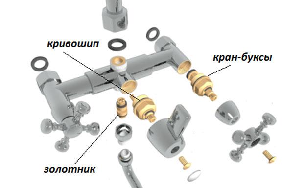 Двухрычажный смеситель ремонт своими руками