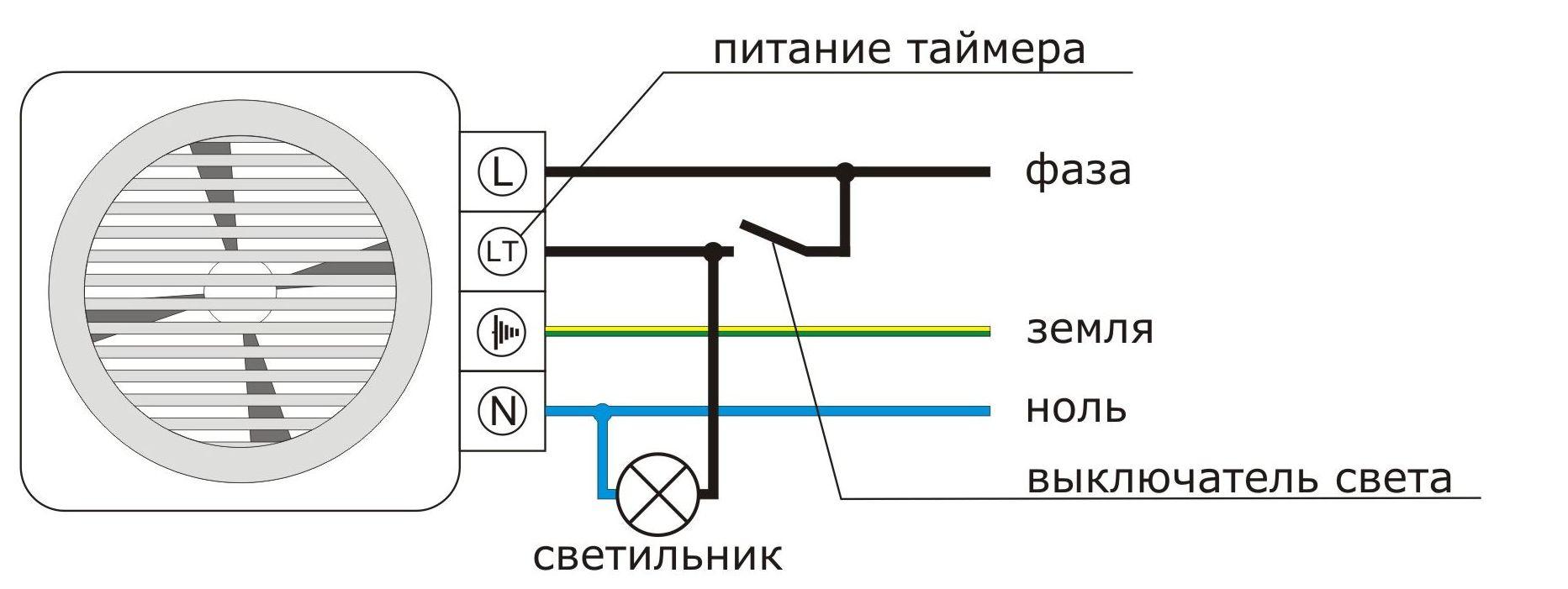 водосток в ванной схема