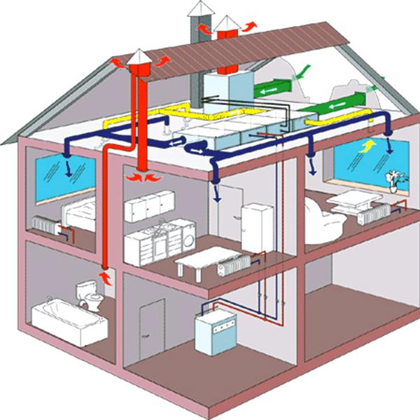 вентиляционные агрегаты для вентиляции в деревянном доме