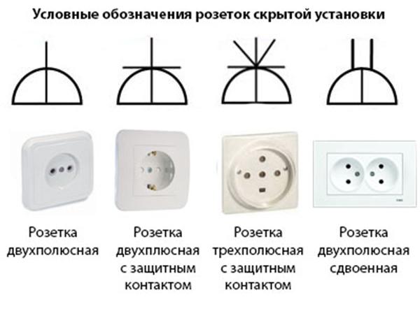 Е11 гидроизоляция енир