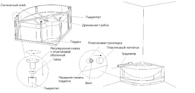 Высота установки смесителя для душевого поддона