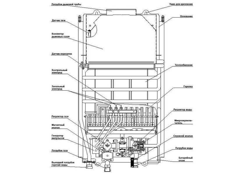 Газовая Колонка Milla Инструкция