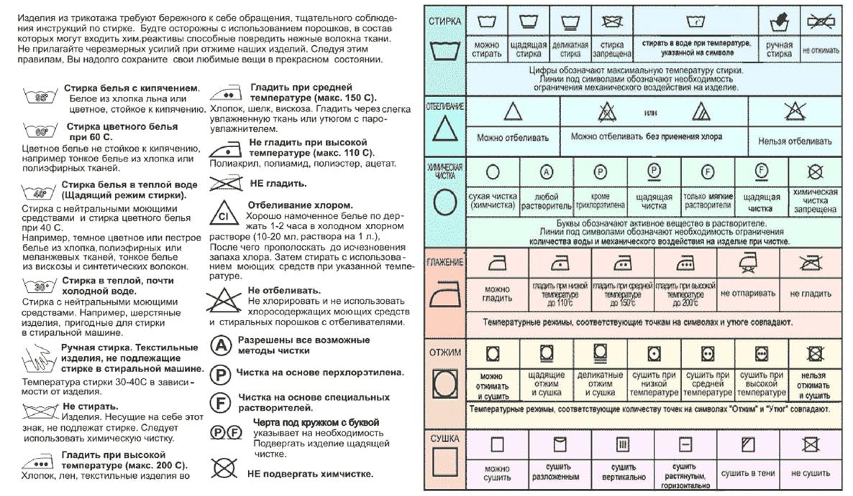 Инструкция при стирке и сушке вещей