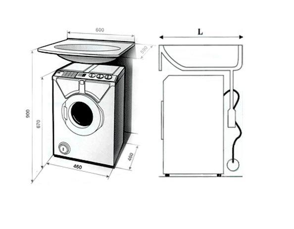 Благодаря своим компактным размерам маленькая стиральная машина пользуется большим спросом у людей, проживающих в небольших квартирах.