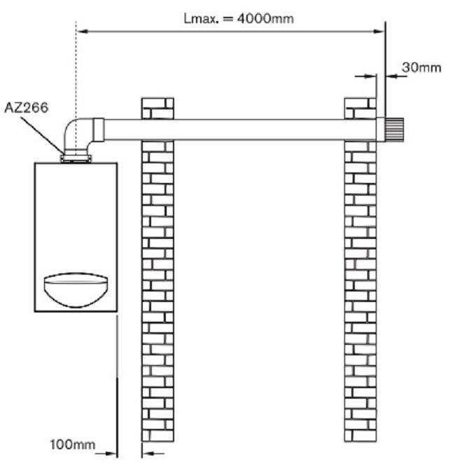 Турбированная газовая колонка бездымоходная безвытяжная отзывы  устройство выделенного дымохода