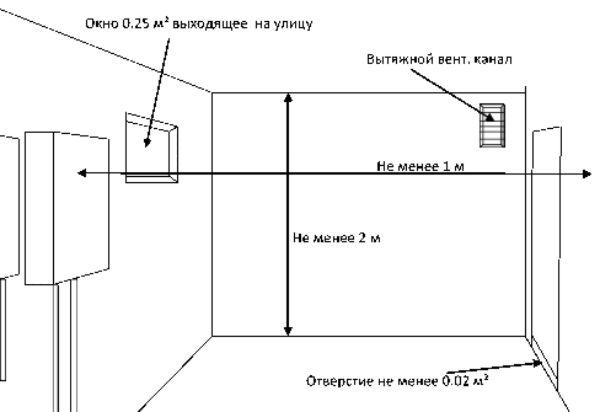Установка газового водонагревателя в квартире документы