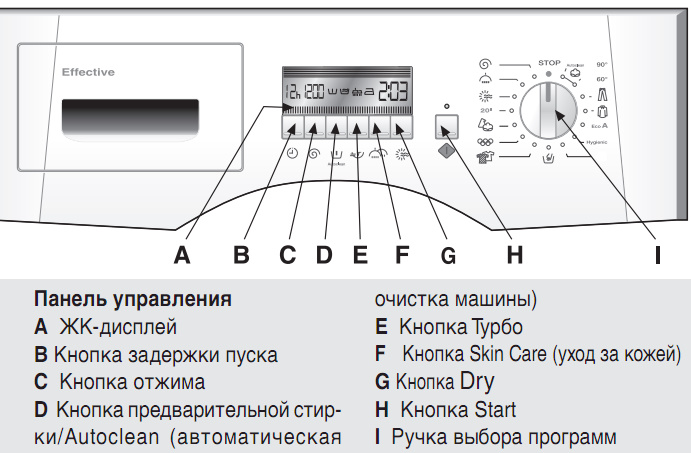 Finlux стиральная машина инструкция - фото 9