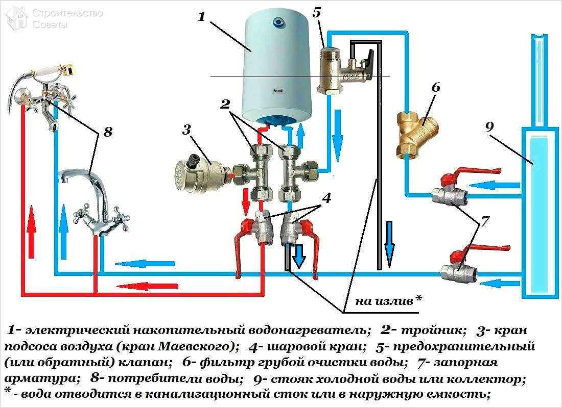 Как подключить своими руками водонагреватель