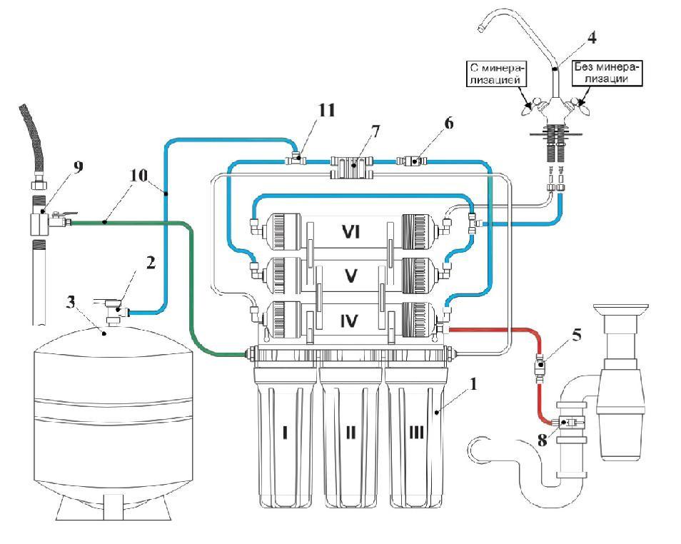 Схема подключения гейзер с обратным осмосом