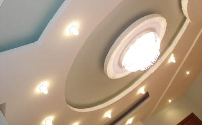 Потолок для ванной из гипсокартона