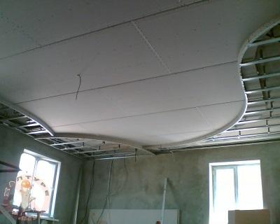Закрепление гипсокартона на потолке