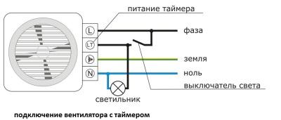 подключение вентилятора с таймером