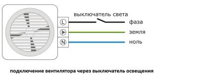 подключение вентилятора через выключатель освещения