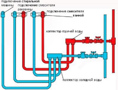 схема коллекторного подключения