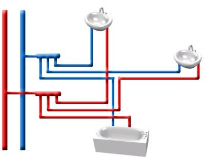 схема тройниковой разводки