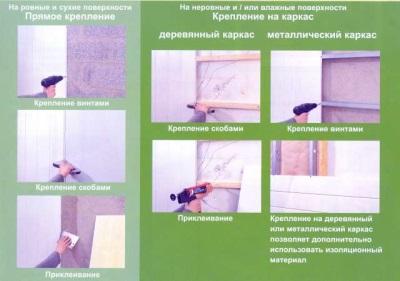 Варианты крепления стеновых панелей
