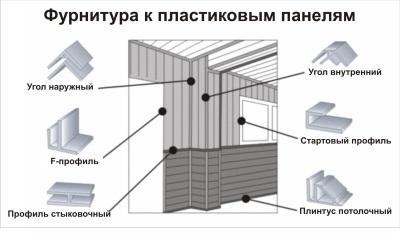 Фурнитура для стеновых панелей