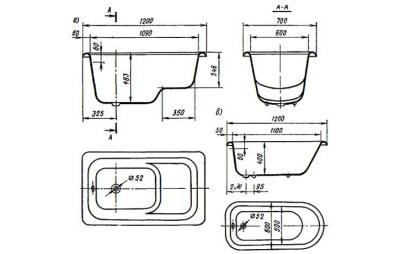 Размеры сидячих ванн