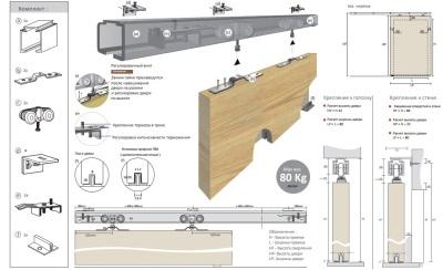 Как сделать стену из гипсокартона своими руками с дверью 59