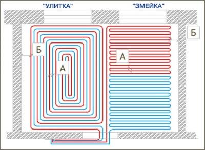Схема укладки труб