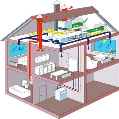 Схема эффективной принудительной вентиляции деревянного дома