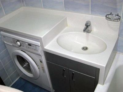 Стандартная машинка в маленькой ванной