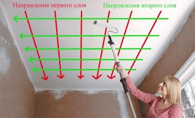 Направления окрашивания потолка