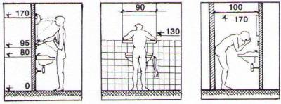 Рекомендуемая высота установки раковины в ванной относительно роста человека