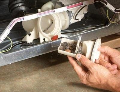 Своевременная чистка засоров фильтров стиральной машины - профилактика бесперебойной работы