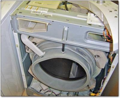 Основные элементы расположенные в корпусе стиральной машины автомат