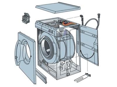 Основные части стиральной машины автомат - устройство