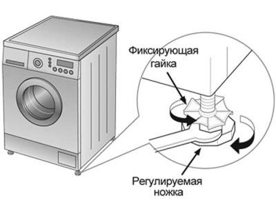 Регулирование ножек по высоте стиральной машины