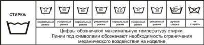 Значки на одежде - температура стирки