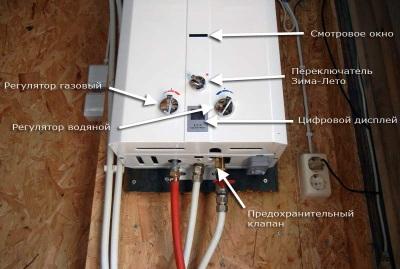 Панель управления газовой колонки