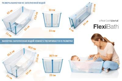 Размер ванночки Flexi Bath для новорожденных