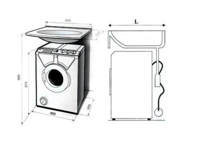 параметры установки комплекта стиральной машины с раковиной