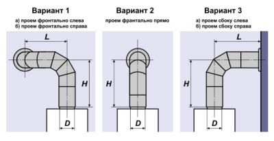 Схема воздуховода газовой колонки