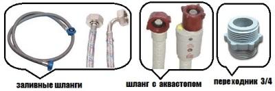 Виды заливных шлангов для стиральных машин