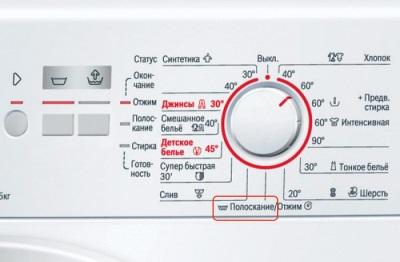 Режим Полоскание на стиральной машине