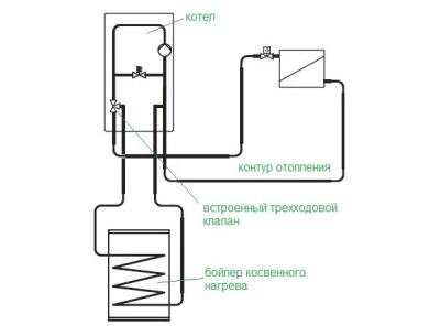 Установка бойлера косвенного нагрева с трехходовым клапаном